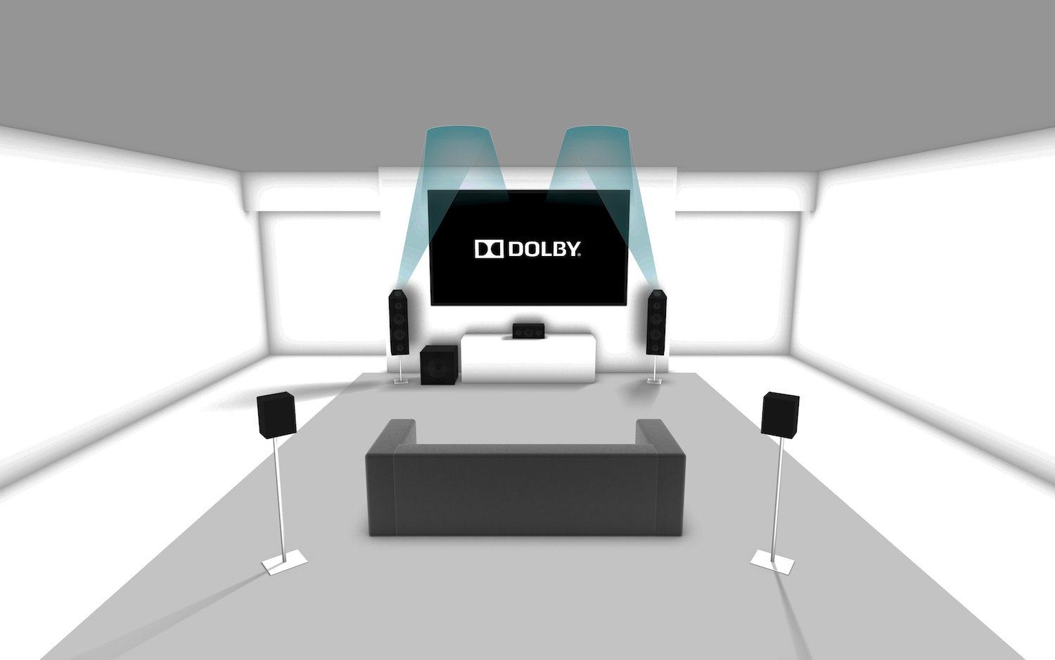 Dolby Atmos 5.1.2